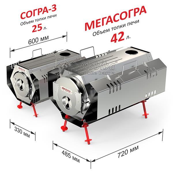 Печь Согра-3 и печь МегаСогра